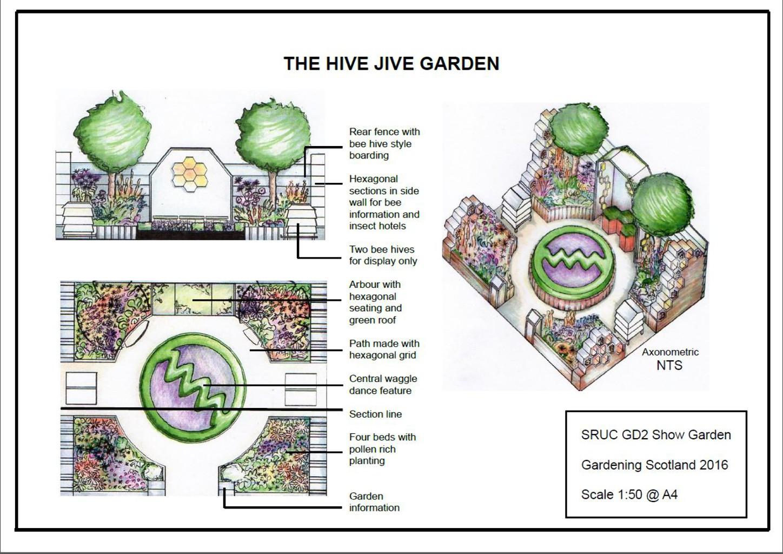 Hive Jive At Gardening Scotland Published In Kitchen Garden - Kitchen design scotland